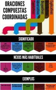 oraciones_coordinadas