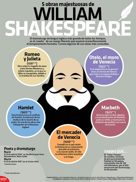 obras-shakespeare