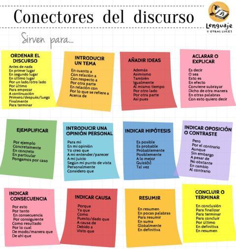 marcadores-conectores-discurso